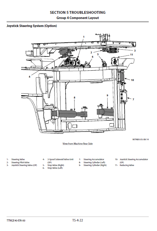 Hitachi Zw330, Zw330-6 Wheel Loader Service Manual