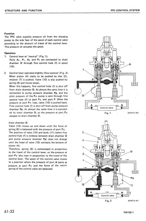 Komatsu Pw150-1 Excavator Service Manual