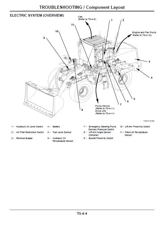 Hitachi Zw180 Wheel Loader Service Manual