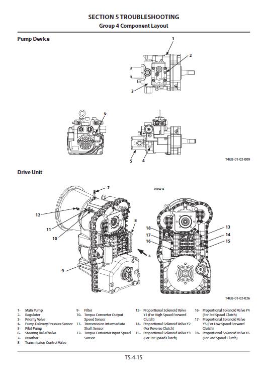 Hitachi Zw250-5b Wheel Loader Service Manual