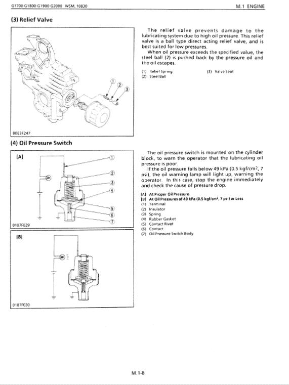 Kubota G1700 G1800 G1900 G2000 Lawn Mower Workshop Manual