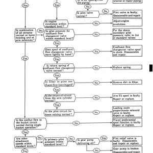 Kobelco Sk300-iii, Sk300lc-iii Excavator Service Manual
