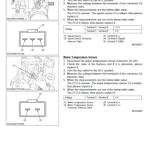 Kubota R420a, R520a, R420s, R520s Wheel Loader Workshop Manual
