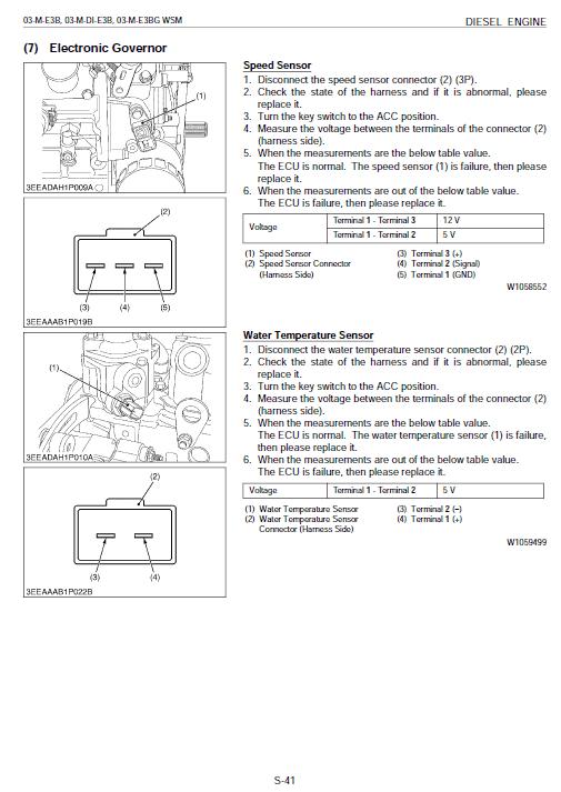 Kubota R420a, R520a, R420s, R520s Wheel Loader Workshop Manual