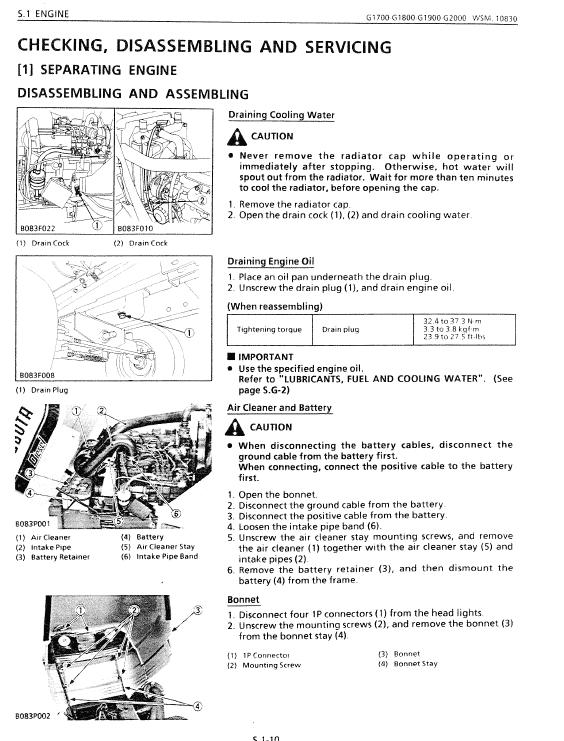 Kubota G1700, G1800, G1900, G2000 Lawn Mower Workshop Manual
