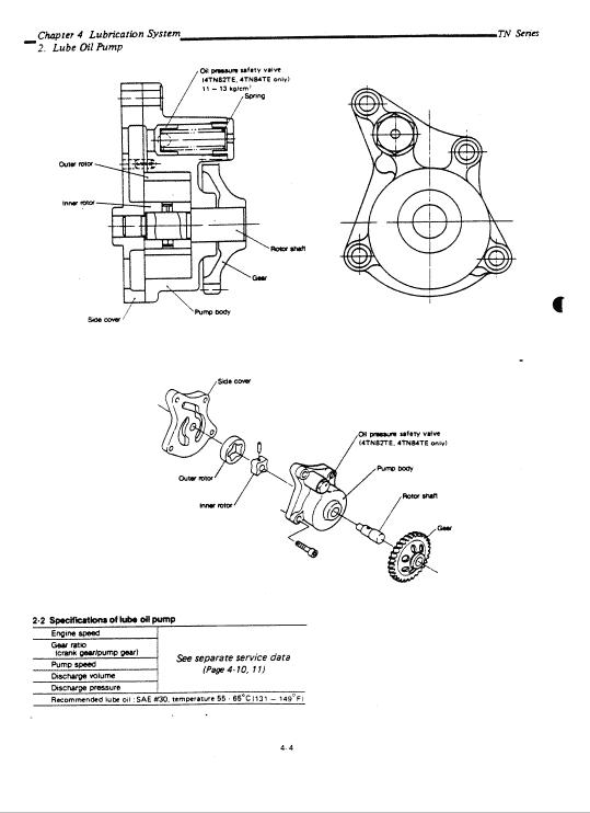 Yanmar 2tn 3tn 4tn Engine Workshop Service Manual