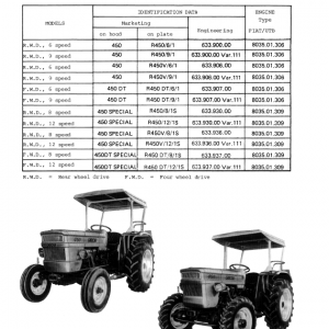 Fiat 450, 450dt Tractor Workshop Service Manual