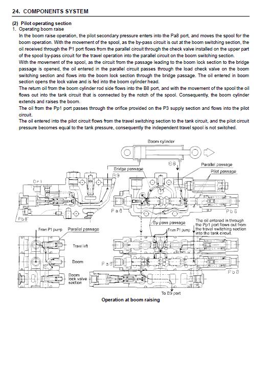 New Holland E27b Compact Excavator Service Manual