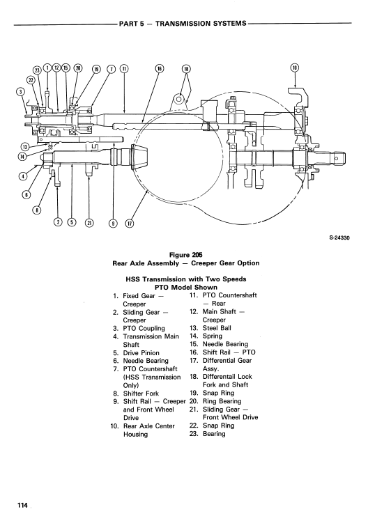 Ford Tractor Series 2000, 3000, 3400, 3500, 3550 Service Manual