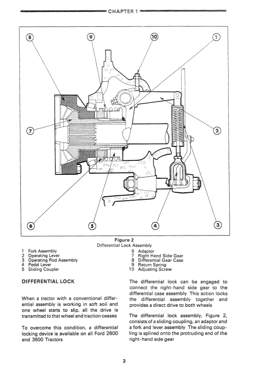 ford 2600, 2610, 2810 tractor service manual  the repair manual
