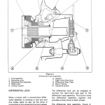 Ford 4100, 4110, 4600, 4610, 4630 Tractor Service Manual