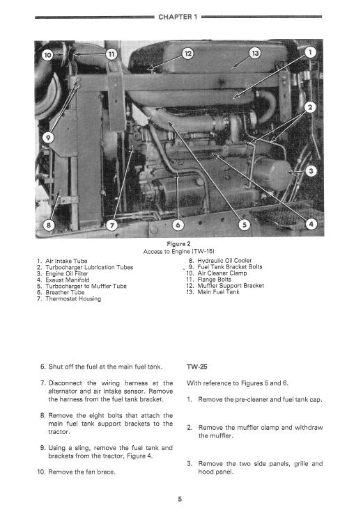 Ford 4100, 4110, 4600, 4610, 4630 Tractor Service ManualThe Repair Manual