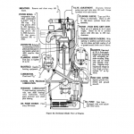 Case D Series Tractor Engine Service Manual