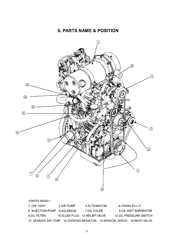 images?q=tbn:ANd9GcQh_l3eQ5xwiPy07kGEXjmjgmBKBRB7H2mRxCGhv1tFWg5c_mWT Diagram Diesel Engine Parts Name