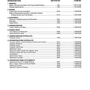 Case CK36, CK50 Excavator Service Manual
