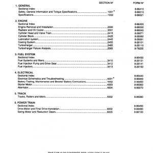 Case 1088 Excavator Service Manual