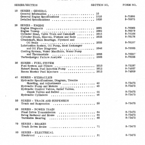 Case 980 Excavator Service Manual