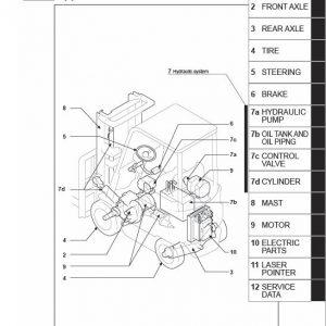 Mitsubishi FB10CA1, FB14CA1, FB15CA1, FB18CA1 Forklift Service Manual