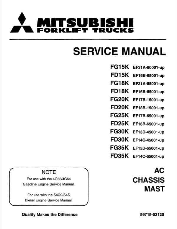 Mitsubishi FG15K, FG18K, FG20K, FG25K, FG30K, FG35K Forklift Service Manual