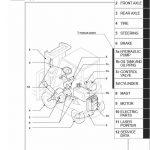 Mitsubishi FB20CA1, FB25CA1, FB28CA1, FB30CA1 Forklift Service Manual