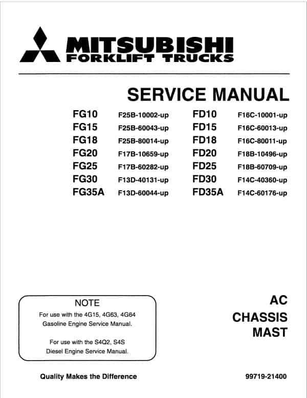 Mitsubishi FD10, FD14, FD15, FD18 Forklift Service Manual